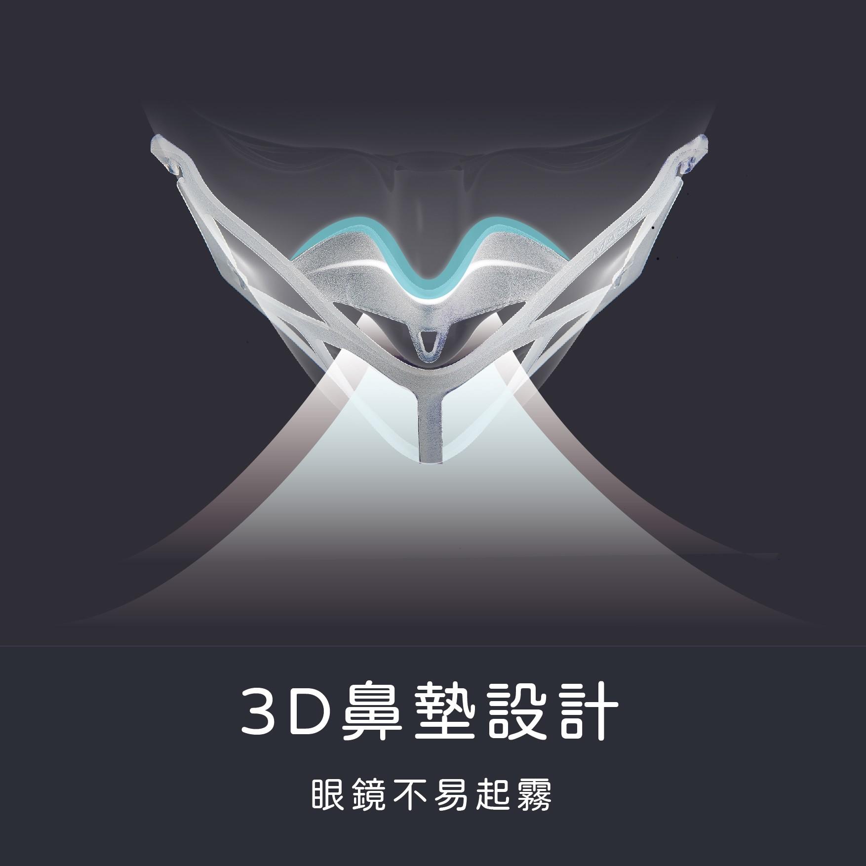 【好加在口罩框MASK+】台灣專利設計製造,通過SGS檢驗,採銀離子抑菌反覆使用無虞!醫護人員使用等級、長期佩戴者必備!己外銷美國醫學界(獨家最低價)